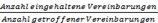 Anzahl eingehaltene Vereinbarung/Anzahl getroffener Vereinbarung